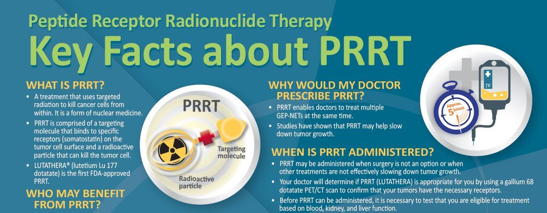 PRRT Infographic_2